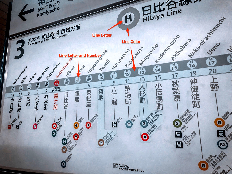 Tokyo's Railway Network – Hibiya line with annotations